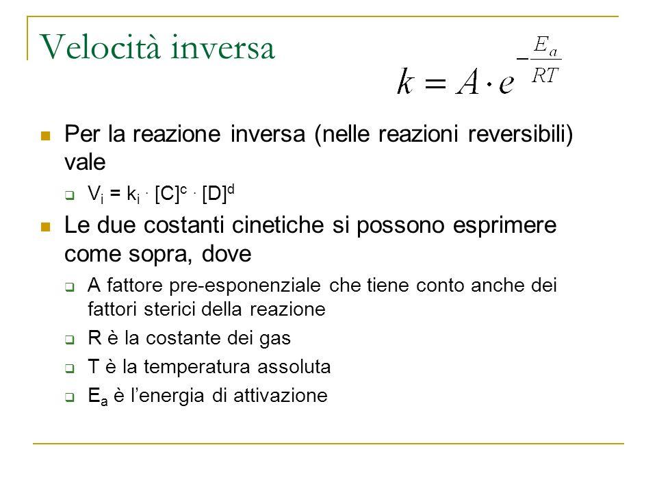 Velocità inversa Per la reazione inversa (nelle reazioni reversibili) vale. Vi = ki . [C]c . [D]d.